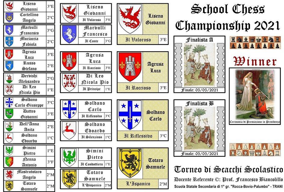 School Chess Magazine